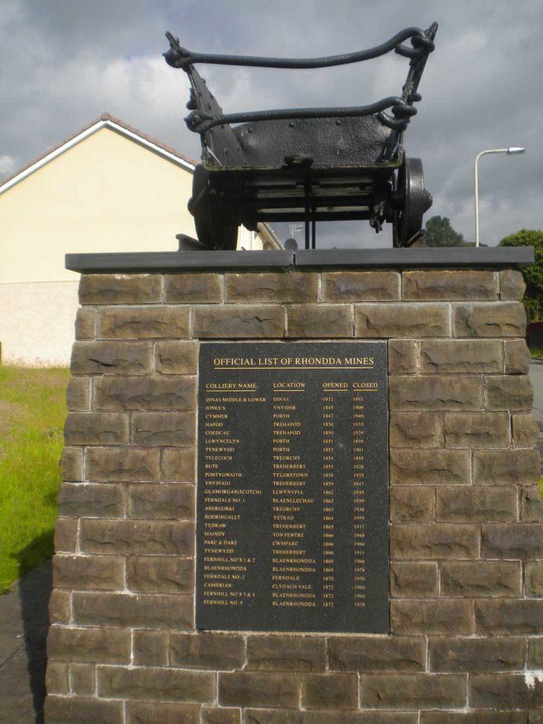 Rhondda Collieries